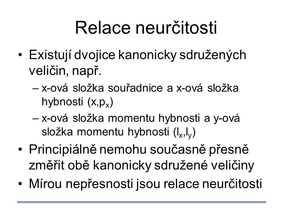 Relace neurčitosti Existují dvojice kanonicky sdružených veličin, např.