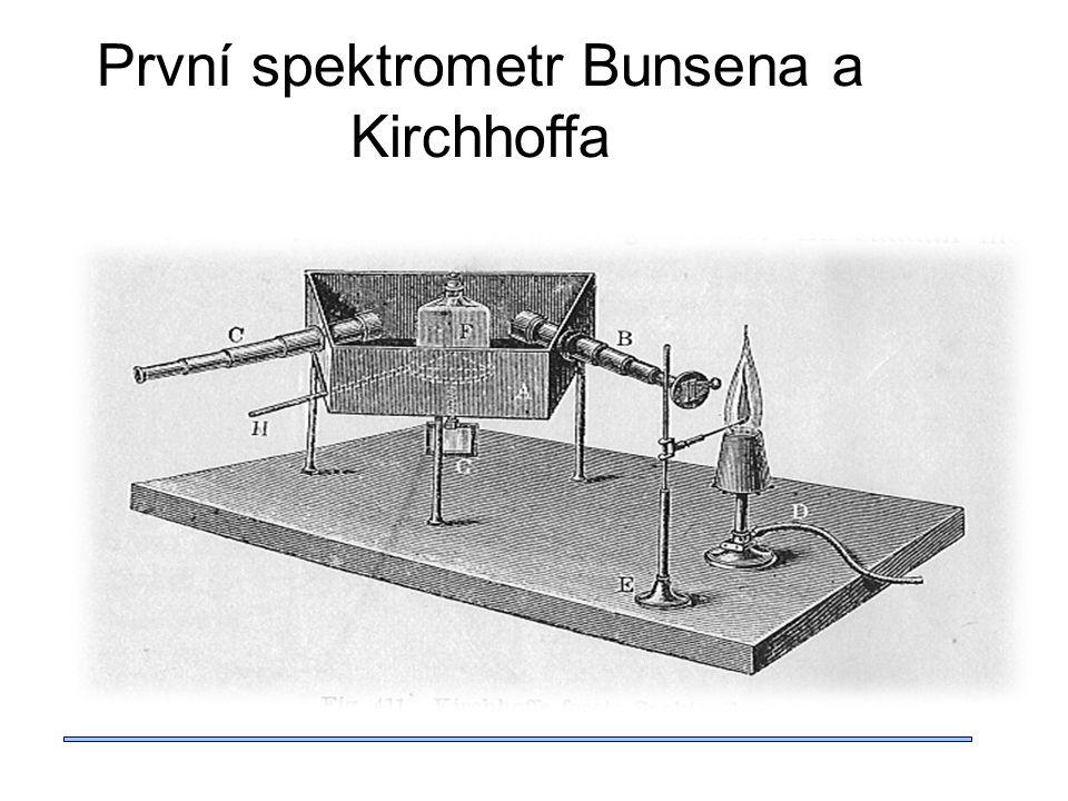 Emisní a absorbční spektra Emisní spektrum železa Fraunhoferovy čáry ve slunečním spektru