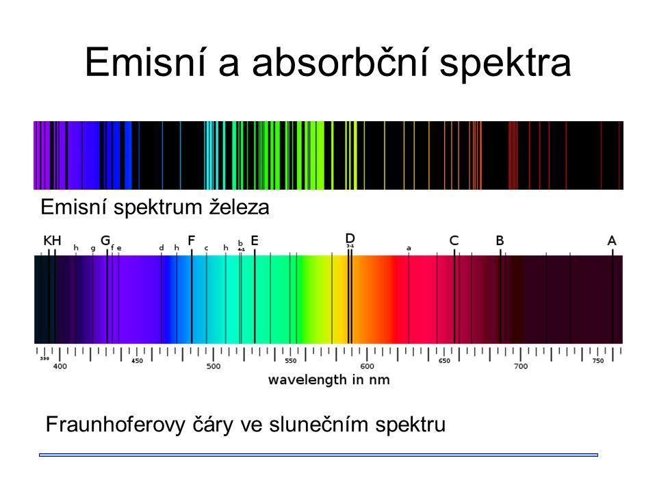 Nerozlišitelnost částic Pokud si částice stejného druhu (např.