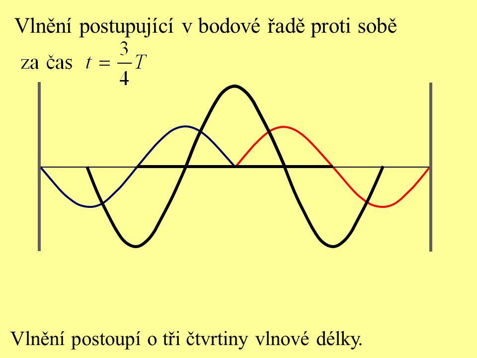 Vlnění postupující v bodové řadě proti sobě Vlnění postoupí o tři čtvrtiny vlnové délky.
