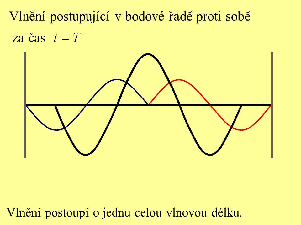Vlnění postoupí o jednu celou vlnovou délku. Vlnění postupující v bodové řadě proti sobě