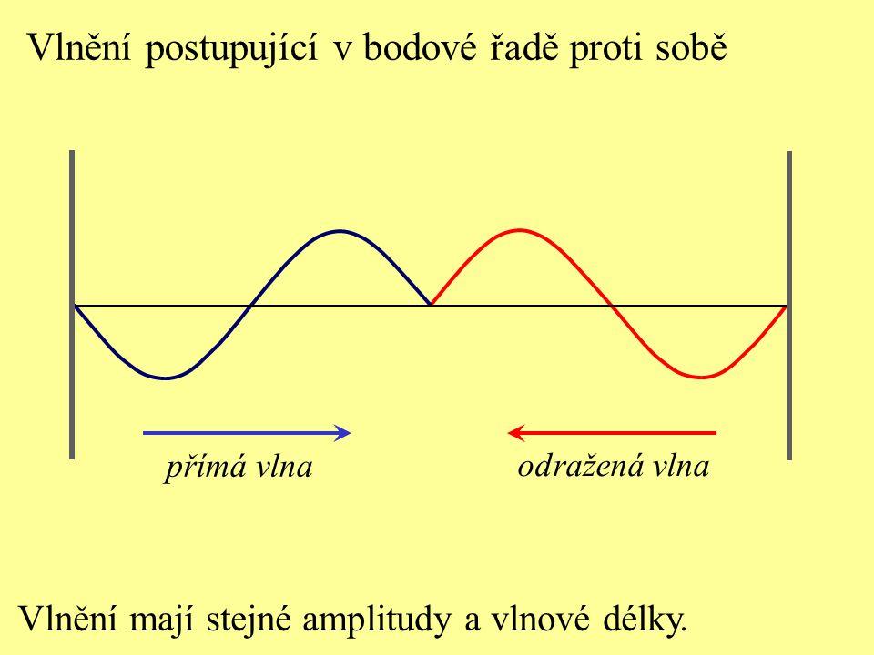 Vlnění mají stejné amplitudy a vlnové délky. Vlnění postupující v bodové řadě proti sobě přímá vlna odražená vlna