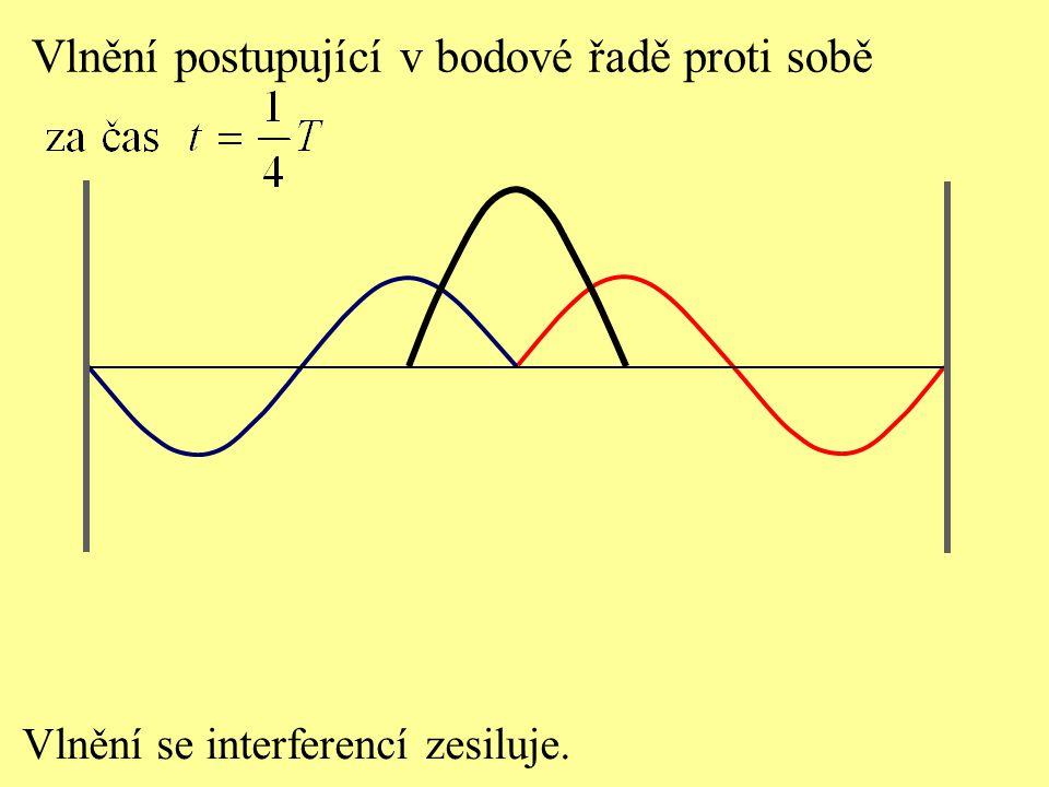 Vlnění postoupí o jednu polovinu vlnové délky.