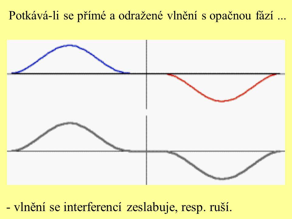 Potkává-li se přímé a odražené vlnění s opačnou fází... - vlnění se interferencí zeslabuje, resp. ruší.