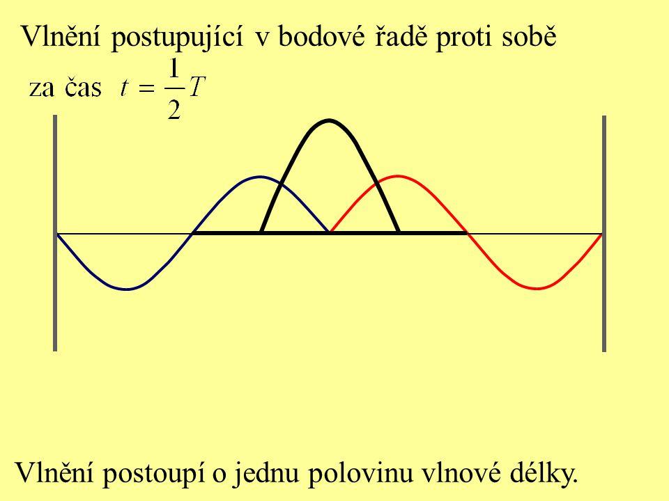 Vlnění postoupí o jednu polovinu vlnové délky. Vlnění postupující v bodové řadě proti sobě