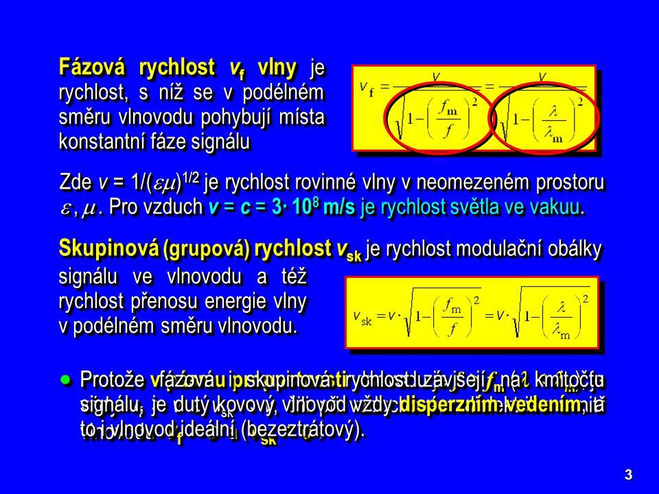 3 Fázová rychlost v f vlny je rychlost, s níž se v podélném směru vlnovodu pohybují místa konstantní fáze signálu Zde v = 1/(  ) 1/2 je rychlost rov