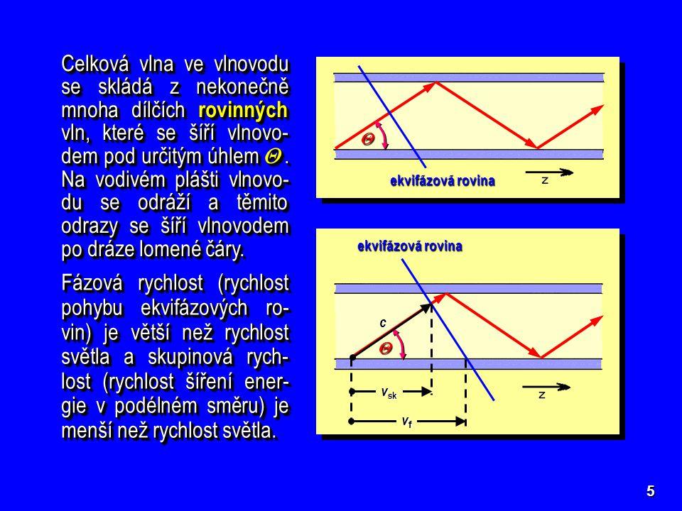  při f   je   0 a vlna se šíří v ose vlno- vodu;  při f  f m je   90° a vlna nepostupuje vlnovo- dem v podélném směru.  při f   je   0 a