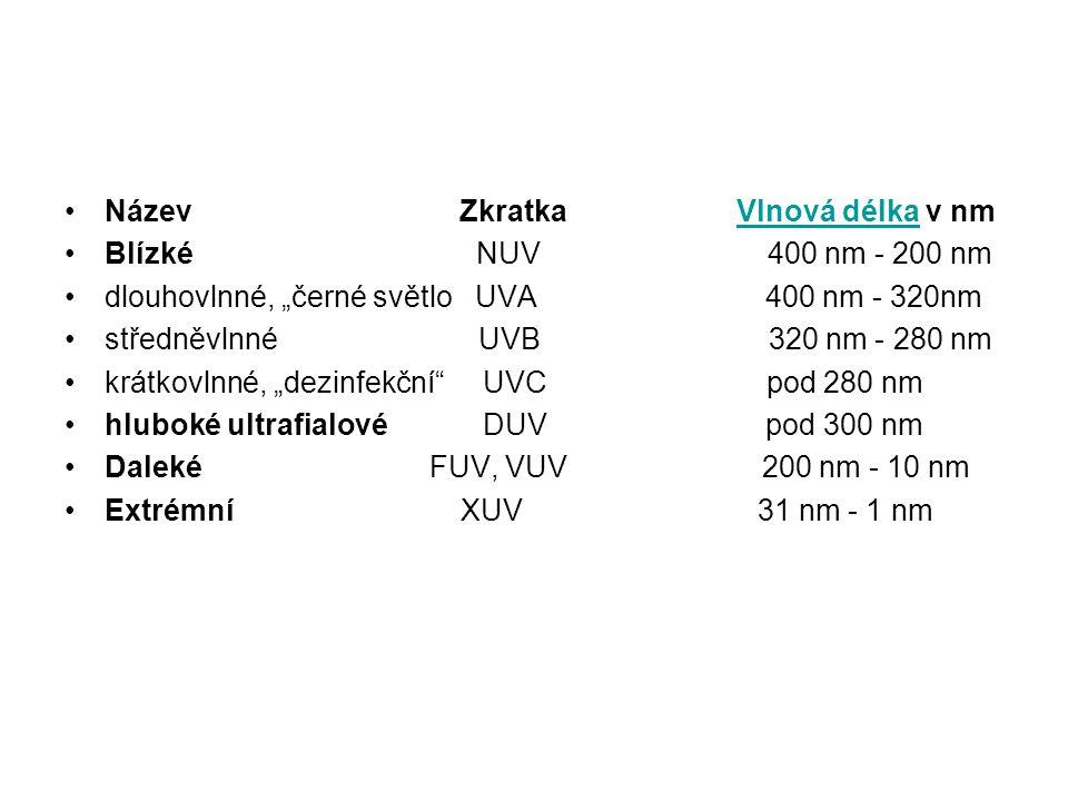 """Název Zkratka Vlnová délka v nmVlnová délka Blízké NUV 400 nm - 200 nm dlouhovlnné, """"černé světlo UVA 400 nm - 320nm středněvlnné UVB 320 nm - 280 nm"""