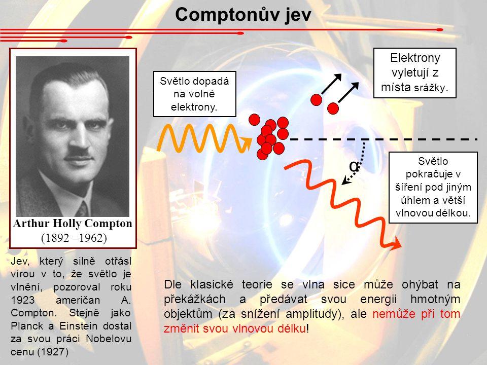 Comptonův jev Arthur Holly Compton (1892 –1962) Jev, který silně otřásl vírou v to, že světlo je vlnění, pozoroval roku 1923 američan A.