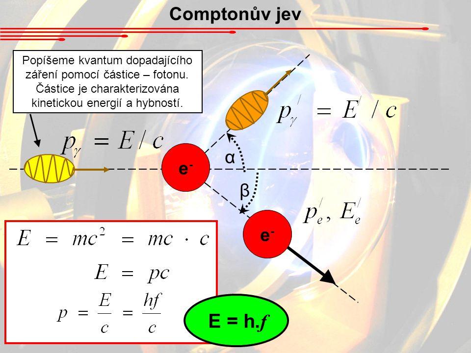 Comptonův jev e-e- e-e- Popíšeme kvantum dopadajícího záření pomocí částice – fotonu.
