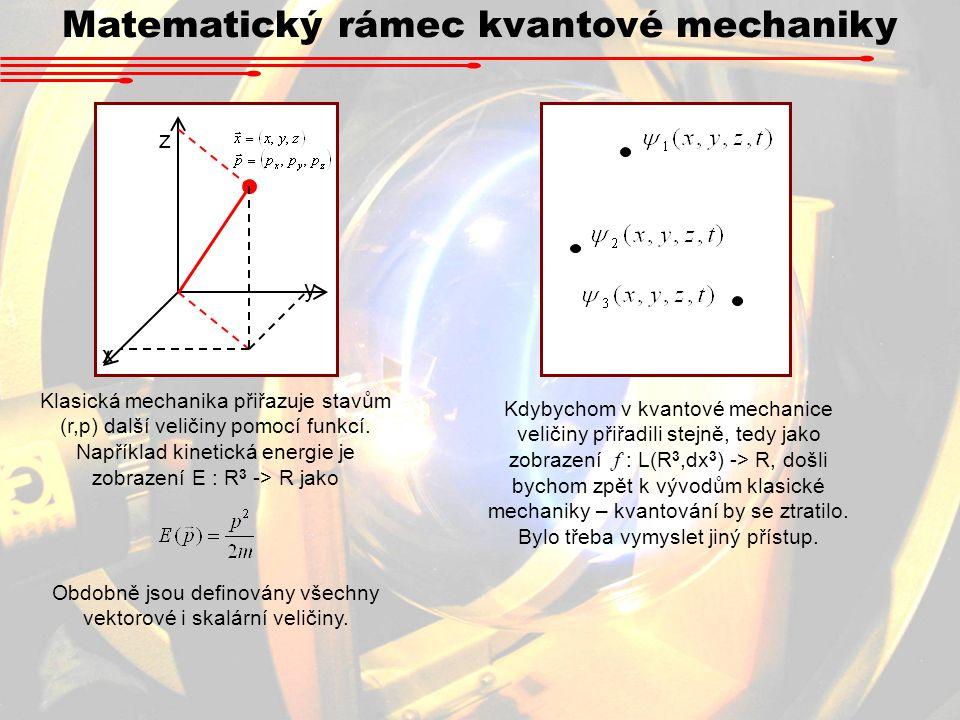 Matematický rámec kvantové mechaniky x y z Klasická mechanika přiřazuje stavům (r,p) další veličiny pomocí funkcí.