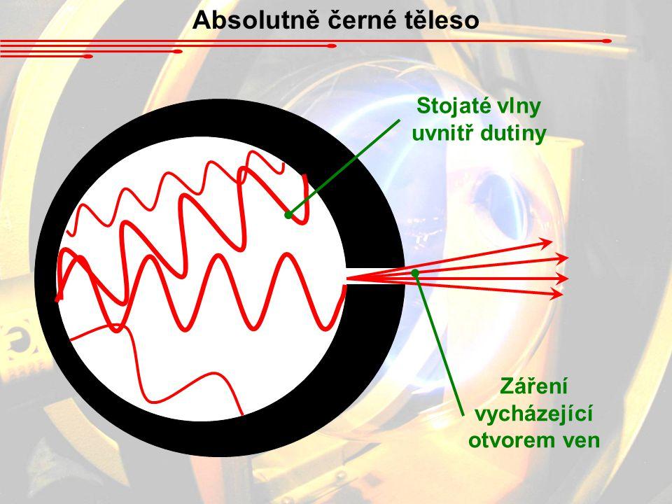 Absolutně černé těleso Stojaté vlny uvnitř dutiny Záření vycházející otvorem ven