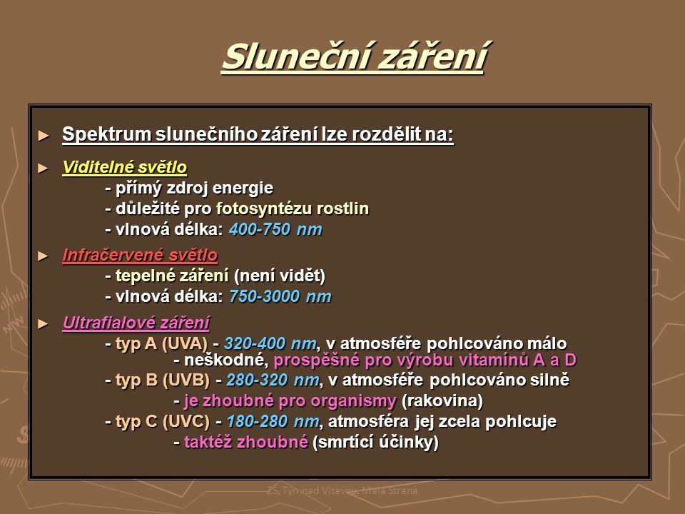 Sluneční záření ► Spektrum slunečního záření lze rozdělit na: ► Viditelné světlo - přímý zdroj energie - důležité pro fotosyntézu rostlin - vlnová délka: 400-750 nm ► Infračervené světlo - tepelné záření (není vidět) - vlnová délka: 750-3000 nm ► Ultrafialové záření - typ A (UVA) - 320-400 nm, v atmosféře pohlcováno málo - neškodné, prospěšné pro výrobu vitamínů A a D - typ B (UVB) - 280-320 nm, v atmosféře pohlcováno silně - je zhoubné pro organismy (rakovina) - typ C (UVC) - 180-280 nm, atmosféra jej zcela pohlcuje - taktéž zhoubné (smrtící účinky) ZŠ, Týn nad Vltavou, Malá Strana