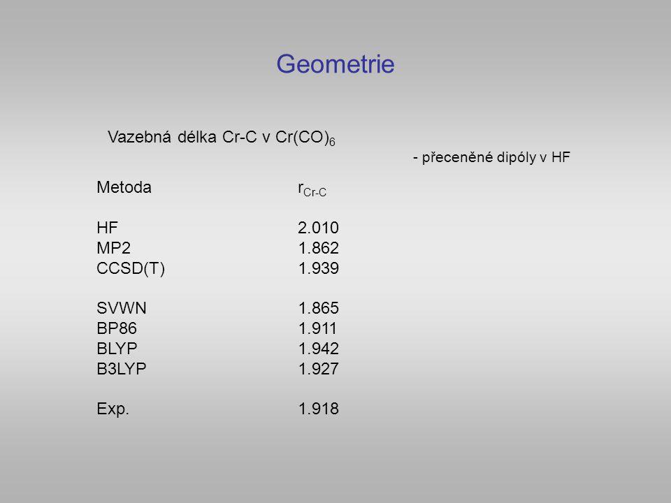 Geometrie Vazebná délka Cr-C v Cr(CO) 6 Metodar Cr-C HF2.010 MP21.862 CCSD(T)1.939 SVWN1.865 BP861.911 BLYP1.942 B3LYP1.927 Exp.1.918 - přeceněné dipó