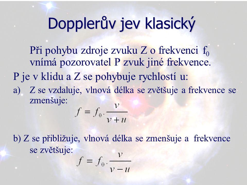 Dopplerův jev obrázek