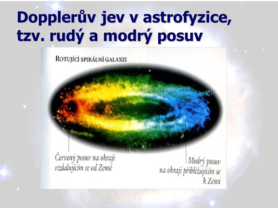 Dopplerův jev v astrofyzice, tzv. rudý a modrý posuv