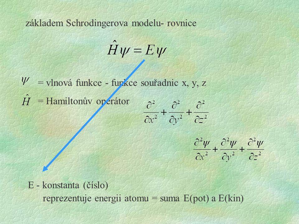 základem Schrodingerova modelu- rovnice = vlnová funkce - funkce souřadnic x, y, z = Hamiltonův operátor  - konstanta (číslo) reprezentuje energii a