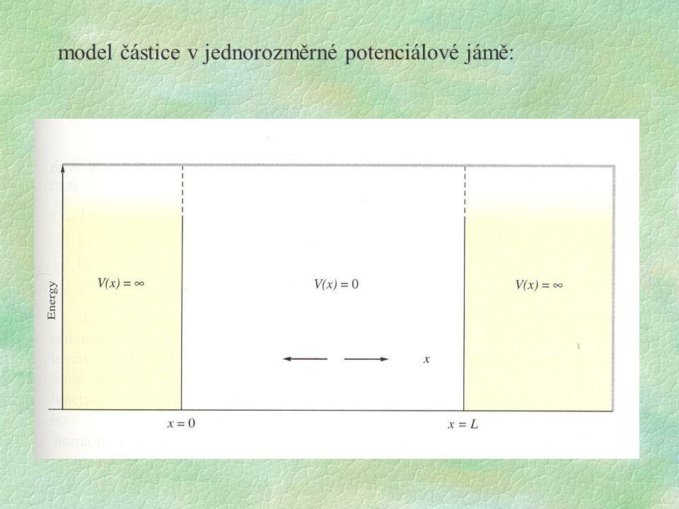 model částice v jednorozměrné potenciálové jámě: