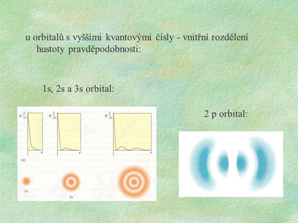 u orbitalů s vyššími kvantovými čísly - vnitřní rozdělení hustoty pravděpodobnosti: 2 p orbital: 1s, 2s a 3s orbital: