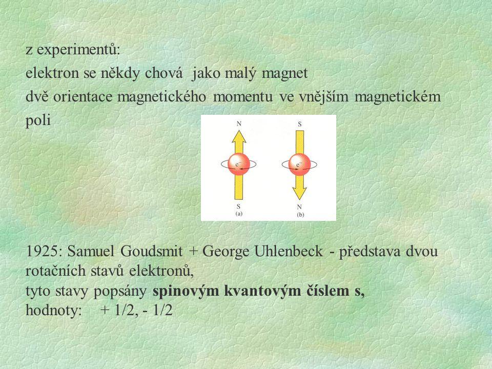 z experimentů: elektron se někdy chová jako malý magnet dvě orientace magnetického momentu ve vnějším magnetickém poli 1925: Samuel Goudsmit + George