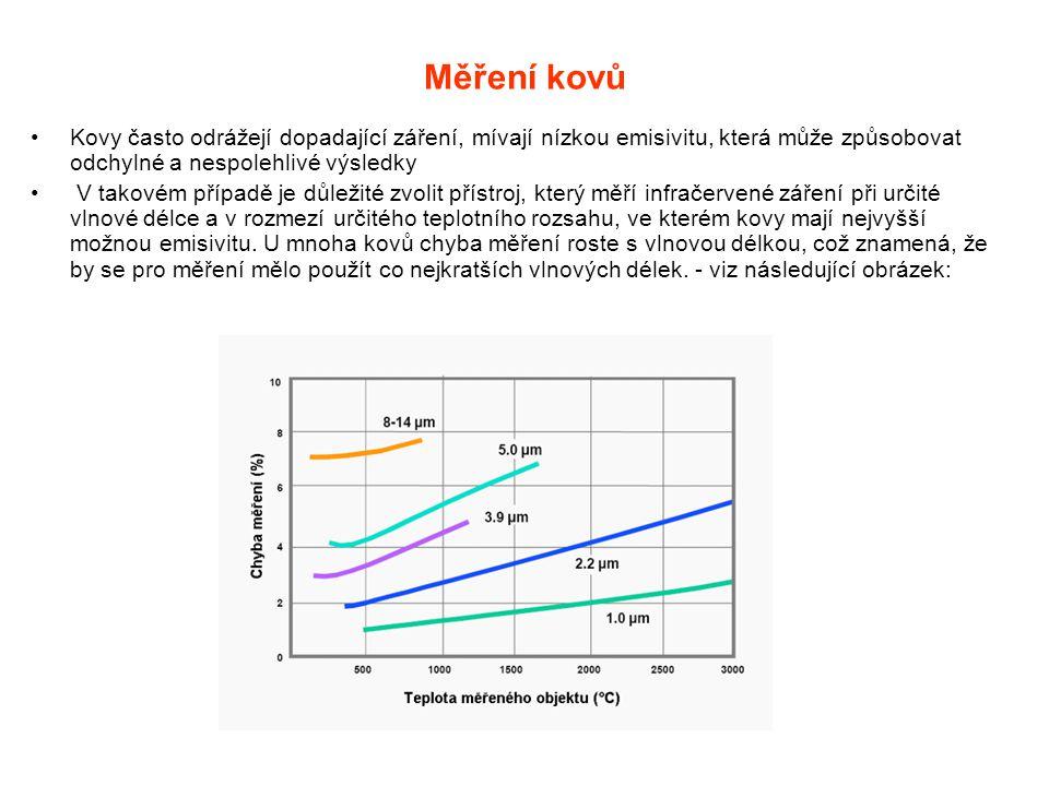 Měření kovů Kovy často odrážejí dopadající záření, mívají nízkou emisivitu, která může způsobovat odchylné a nespolehlivé výsledky V takovém případě j