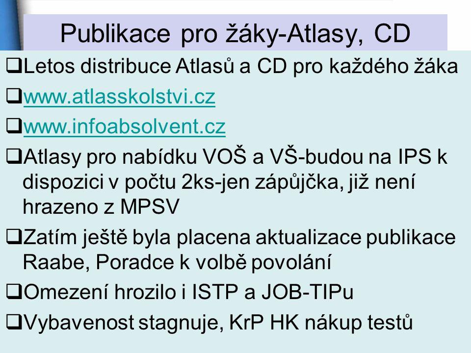 Publikace pro žáky-Atlasy, CD  Letos distribuce Atlasů a CD pro každého žáka  www.atlasskolstvi.cz www.atlasskolstvi.cz  www.infoabsolvent.cz www.infoabsolvent.cz  Atlasy pro nabídku VOŠ a VŠ-budou na IPS k dispozici v počtu 2ks-jen zápůjčka, již není hrazeno z MPSV  Zatím ještě byla placena aktualizace publikace Raabe, Poradce k volbě povolání  Omezení hrozilo i ISTP a JOB-TIPu  Vybavenost stagnuje, KrP HK nákup testů