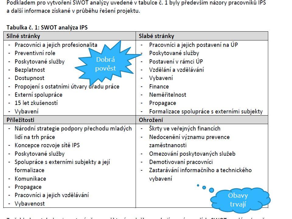 Závěry studie NVF o IPS Popsání IPS a jeho fungování  Metodický pokyn MPSV č.