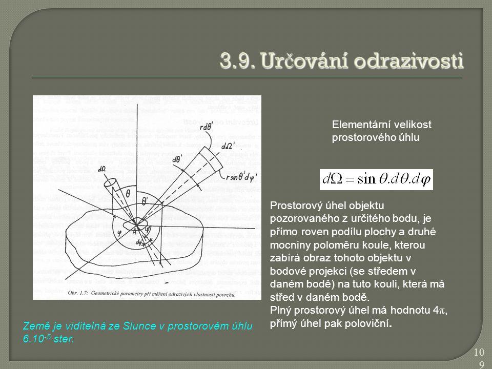 109 Elementární velikost prostorového úhlu Prostorový úhel objektu pozorovaného z určitého bodu, je přímo roven podílu plochy a druhé mocniny poloměru