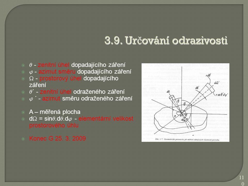   - zenitní úhel dopadajícího záření   - azimut směru dopadajícího záření   - prostorový úhel dopadajícího záření   ´ - zenitní úhel odraženéh