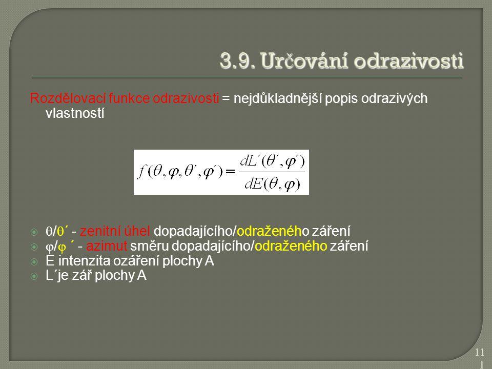 Rozdělovací funkce odrazivosti = nejdůkladnější popis odrazivých vlastností   /  ´ - zenitní úhel dopadajícího/odraženého záření   /  ´ - azimut