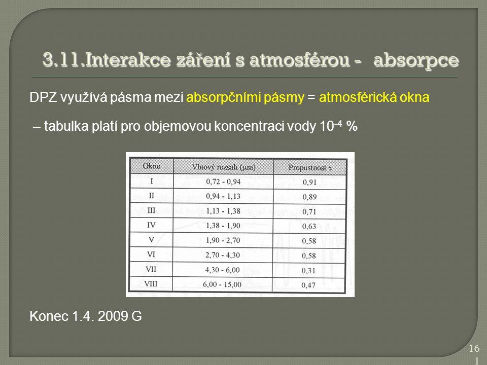 DPZ využívá pásma mezi absorpčními pásmy = atmosférická okna – tabulka platí pro objemovou koncentraci vody 10 -4 % Konec 1.4. 2009 G 161