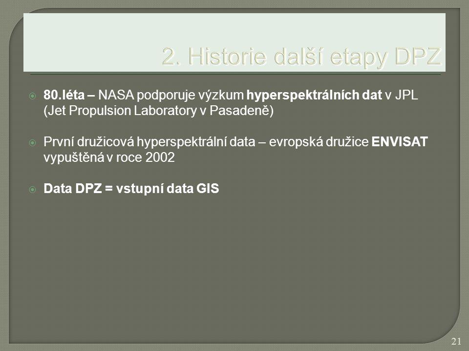  80.léta – NASA podporuje výzkum hyperspektrálních dat v JPL (Jet Propulsion Laboratory v Pasadeně)  První družicová hyperspektrální data – evropská