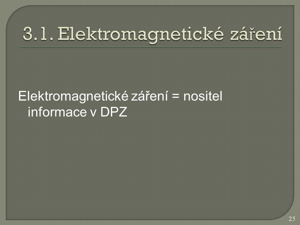 Elektromagnetické záření = nositel informace v DPZ 25