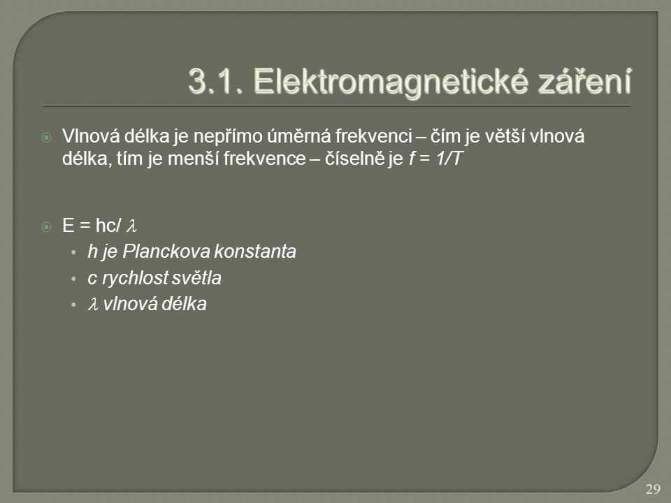  Vlnová délka je nepřímo úměrná frekvenci – čím je větší vlnová délka, tím je menší frekvence – číselně je f = 1/T  E = hc/ h je Planckova konstanta
