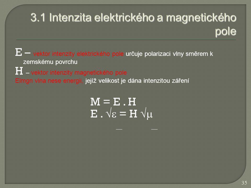 E – vektor intenzity elektrického pole určuje polarizaci vlny směrem k zemskému povrchu H – vektor intenzity magnetického pole Elmgn vlna nese energii