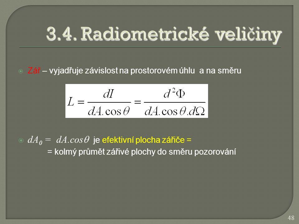  Zář – vyjadřuje závislost na prostorovém úhlu a na směru  dA 0 = dA.cos  je efektivní plocha zářiče = = kolmý průmět zářivé plochy do směru pozoro