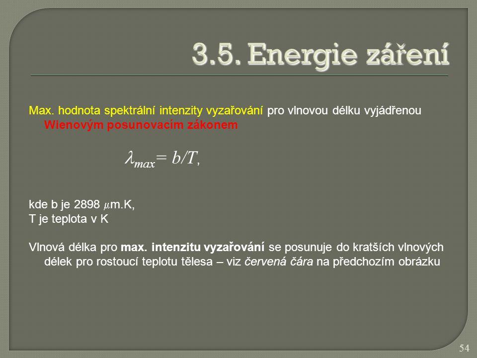 Max. hodnota spektrální intenzity vyzařování pro vlnovou délku vyjádřenou Wienovým posunovacím zákonem max = b/T, kde b je 2898  m.K, T je teplota v