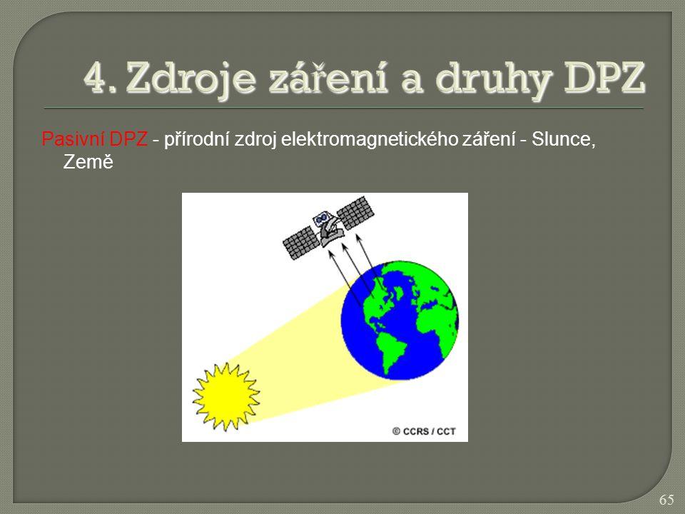 Pasivní DPZ - přírodní zdroj elektromagnetického záření - Slunce, Země 65