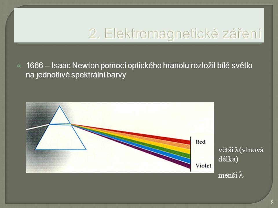  1666 – Isaac Newton pomocí optického hranolu rozložil bílé světlo na jednotlivé spektrální barvy 8 větší (vlnová délka) menší