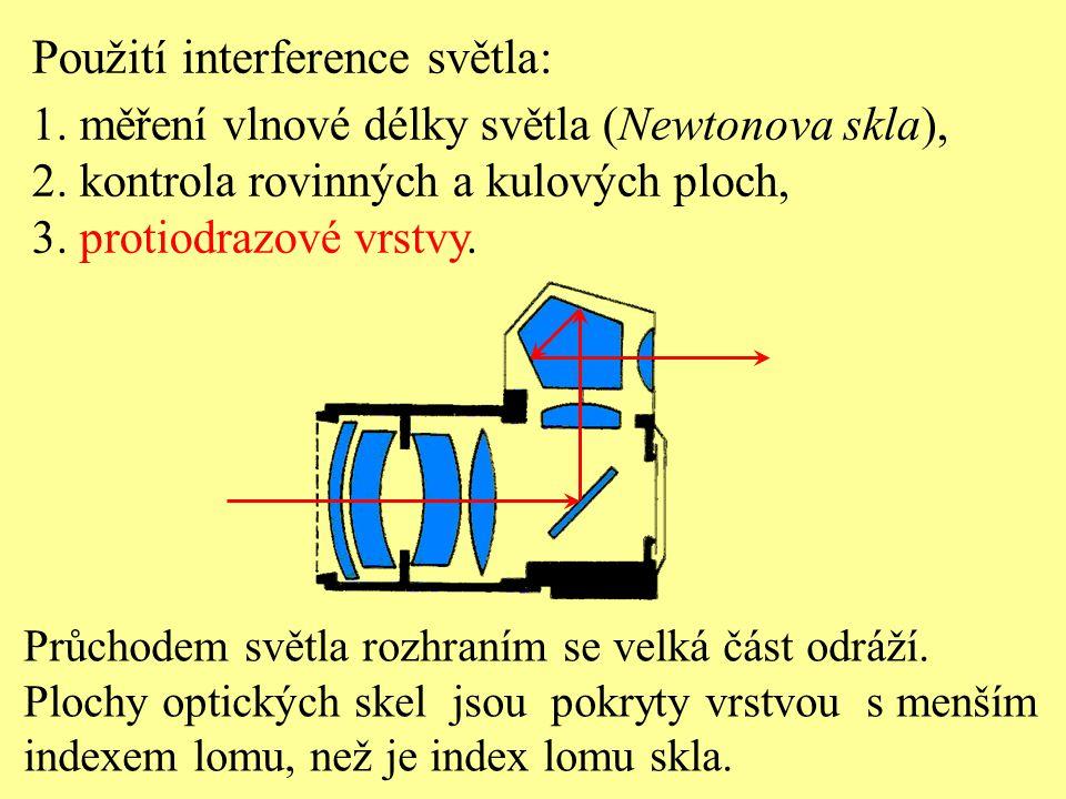 Průchodem světla rozhraním se velká část odráží. Plochy optických skel jsou pokryty vrstvou s menším indexem lomu, než je index lomu skla. Použití int