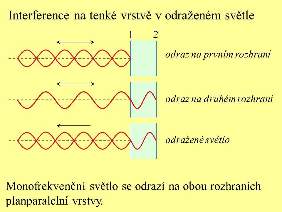 Interference na tenké vrstvě v odraženém světle Světelné vlnění odrazem na opticky hustším prostředí změní fázi na opačnou.