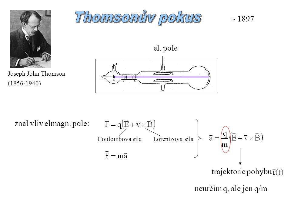 Joseph John Thomson (1856-1940) znal vliv elmagn.