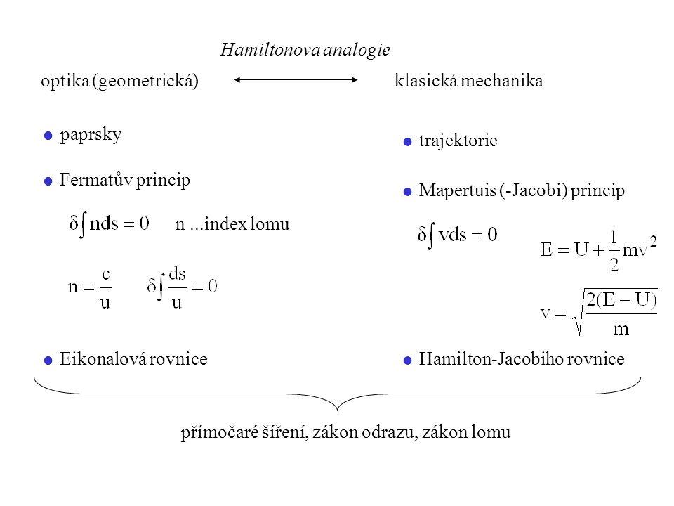 optika (geometrická) Hamiltonova analogie klasická mechanika  paprsky  trajektorie  Fermatův princip  Mapertuis (-Jacobi) princip n...index lomu  Eikonalová rovnice  Hamilton-Jacobiho rovnice přímočaré šíření, zákon odrazu, zákon lomu