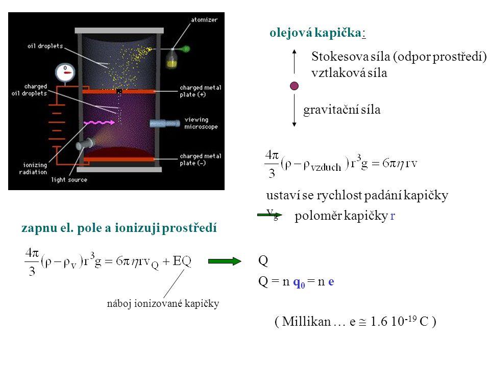 olejová kapička: gravitační síla Stokesova síla (odpor prostředí) vztlaková síla ustaví se rychlost padání kapičky v g poloměr kapičky r zapnu el.