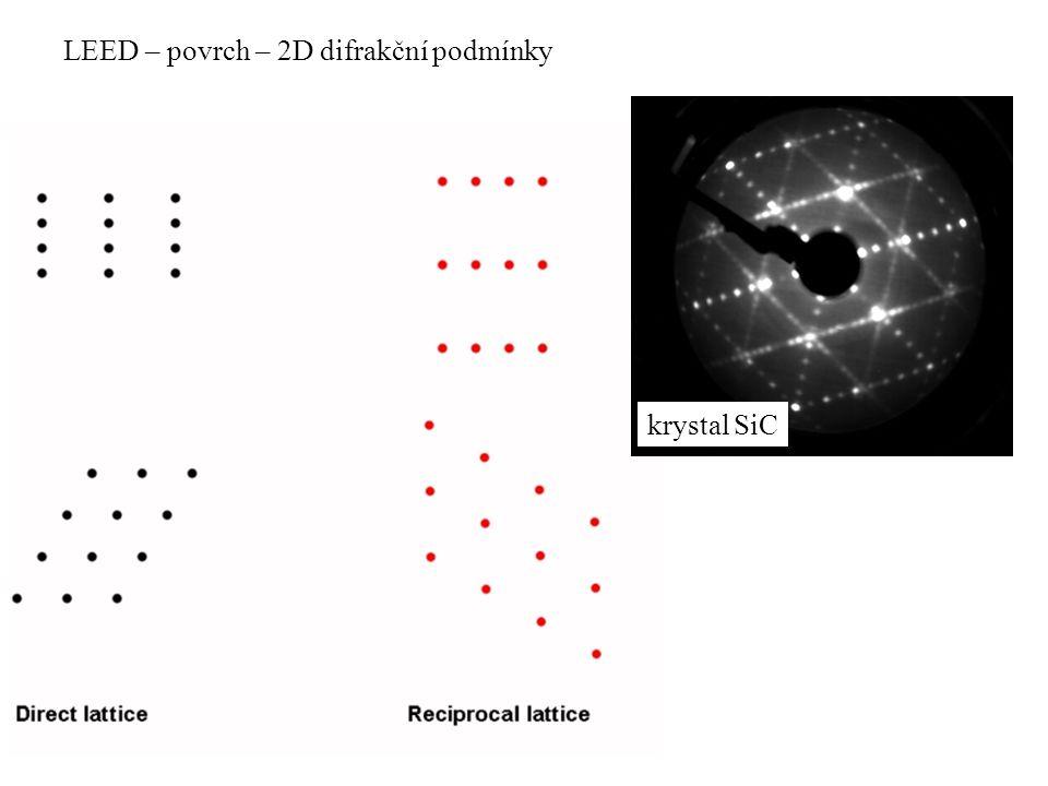 LEED – povrch – 2D difrakční podmínky krystal SiC