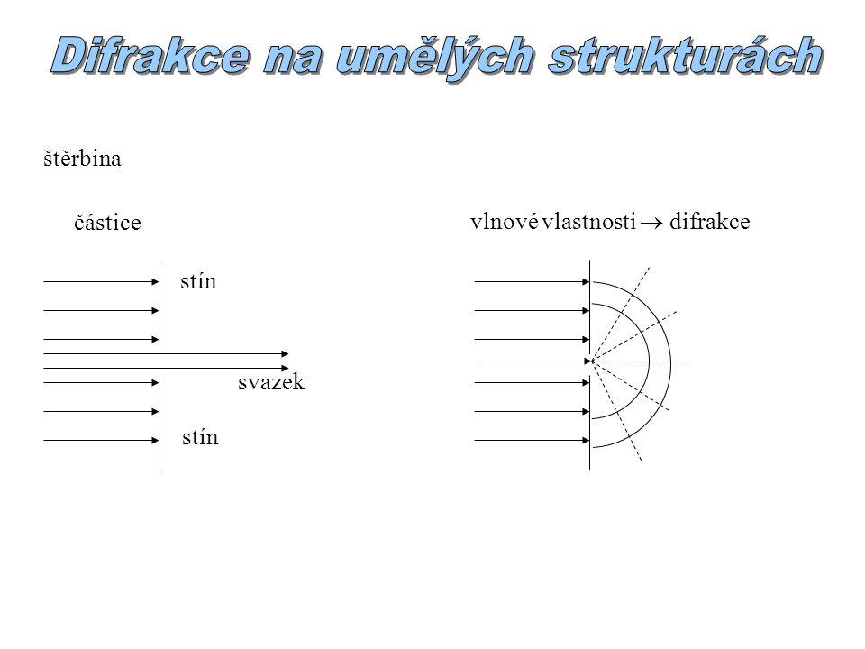 štěrbina svazek stín částice vlnové vlastnosti  difrakce