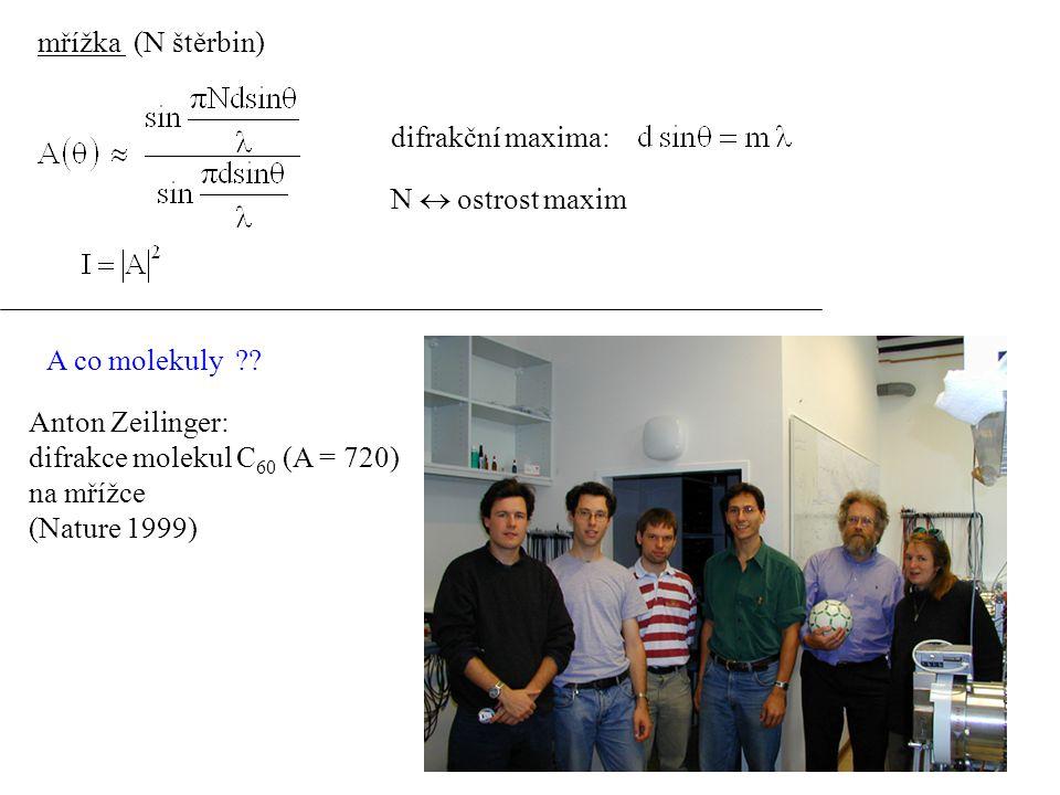 mřížka (N štěrbin) difrakční maxima: N  ostrost maxim A co molekuly ?.