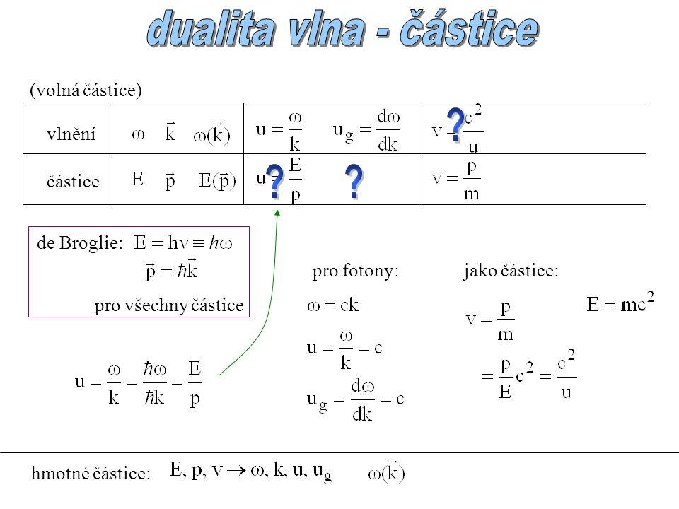 vlnění částice (volná částice) de Broglie: pro všechny částice pro fotony:jako částice: hmotné částice: