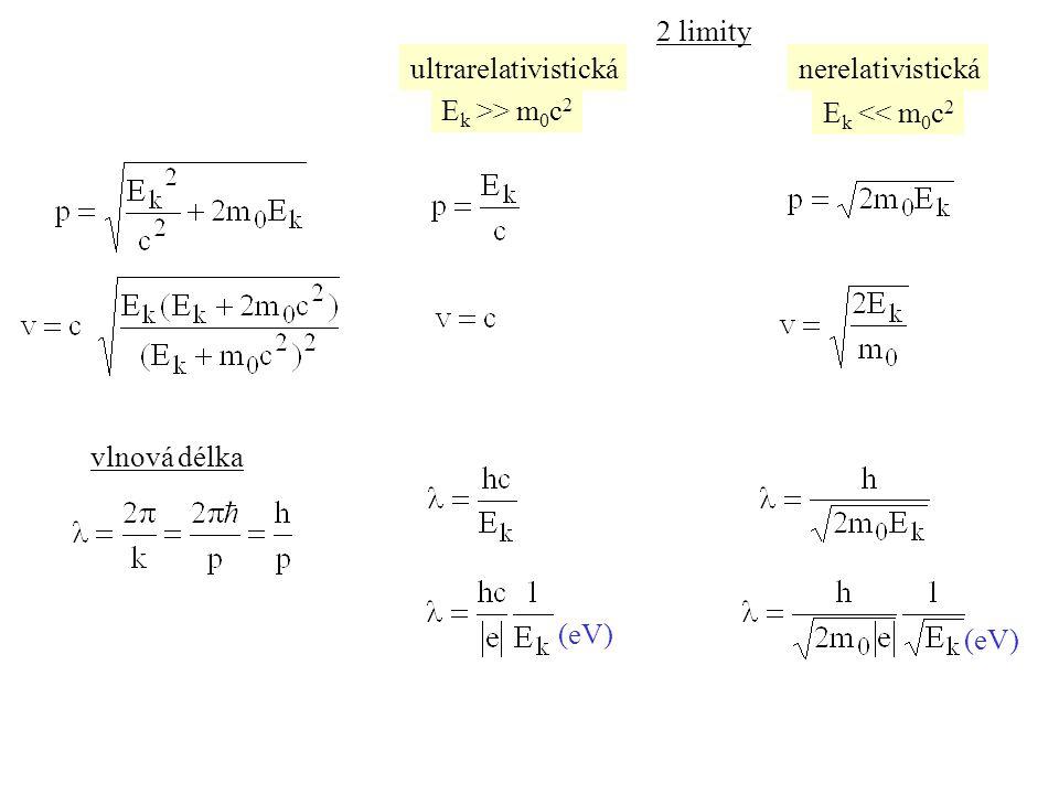 2 limity E k << m 0 c 2 E k >> m 0 c 2 ultrarelativistickánerelativistická vlnová délka (eV)