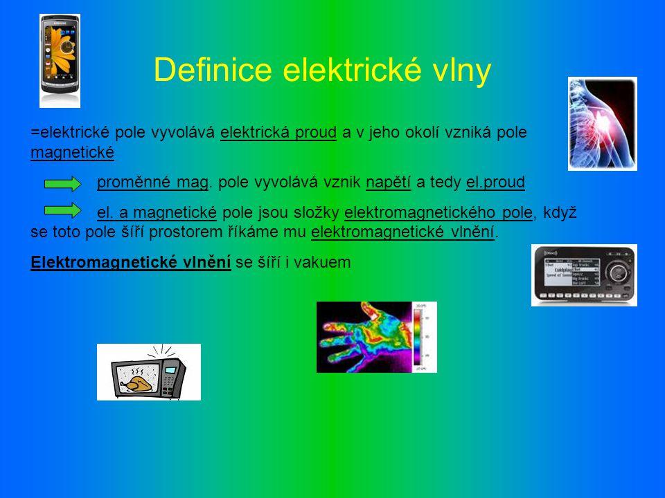 Definice elektrické vlny =elektrické pole vyvolává elektrická proud a v jeho okolí vzniká pole magnetické proměnné mag. pole vyvolává vznik napětí a t